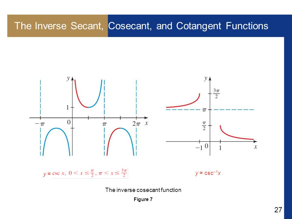 27 The Inverse Secant, Cosecant, and Cotangent Functions y = csc –1 x y = The inverse cosecant function Figure 7