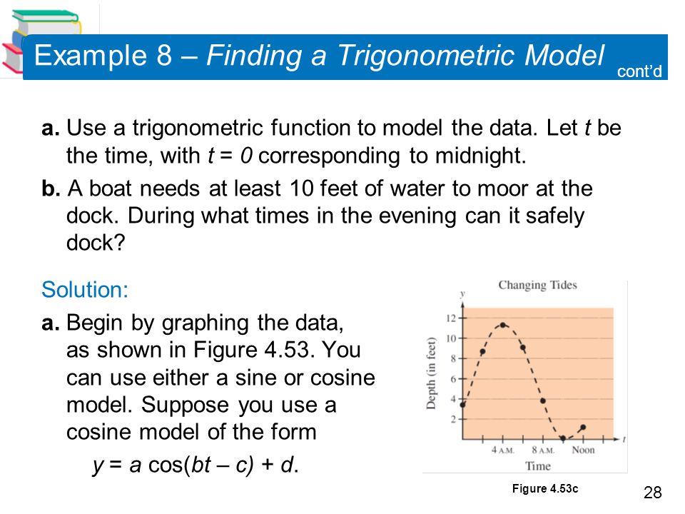 28 Example 8 – Finding a Trigonometric Model a. Use a trigonometric function to model the data.