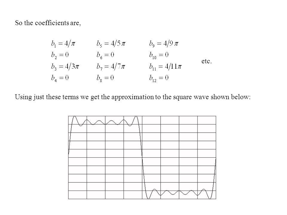 So the coefficients are, etc. Using just these terms we get the approximation to the square wave shown below: