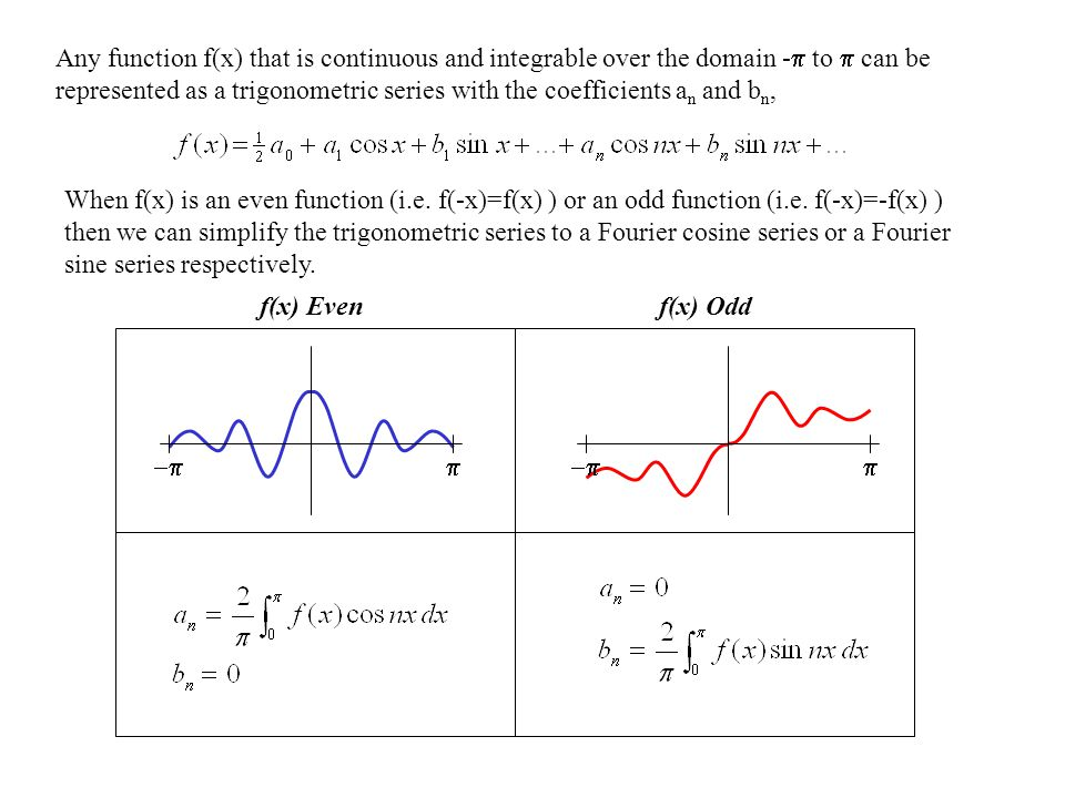 Let s compute the coefficients of the square wave defined by,  We notice that the function is odd since f(-x)=-f(x), so we will compute the coefficients of the Fourier sine series.