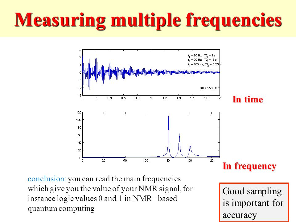 Measuring multiple frequencies In time In frequency conclusion: you can read the main frequencies which give you the value of your NMR signal, for ins