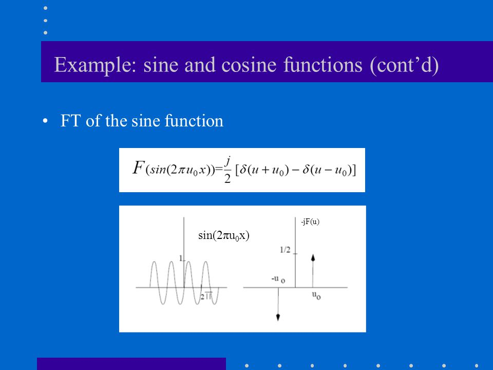 Example: sine and cosine functions (cont'd) FT of the sine function sin(2πu 0 x) -jF(u)