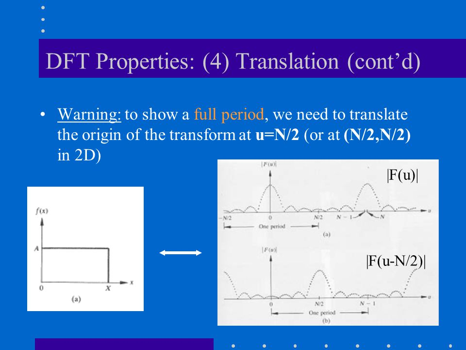 DFT Properties: (4) Translation (cont'd) Warning: to show a full period, we need to translate the origin of the transform at u=N/2 (or at (N/2,N/2) in