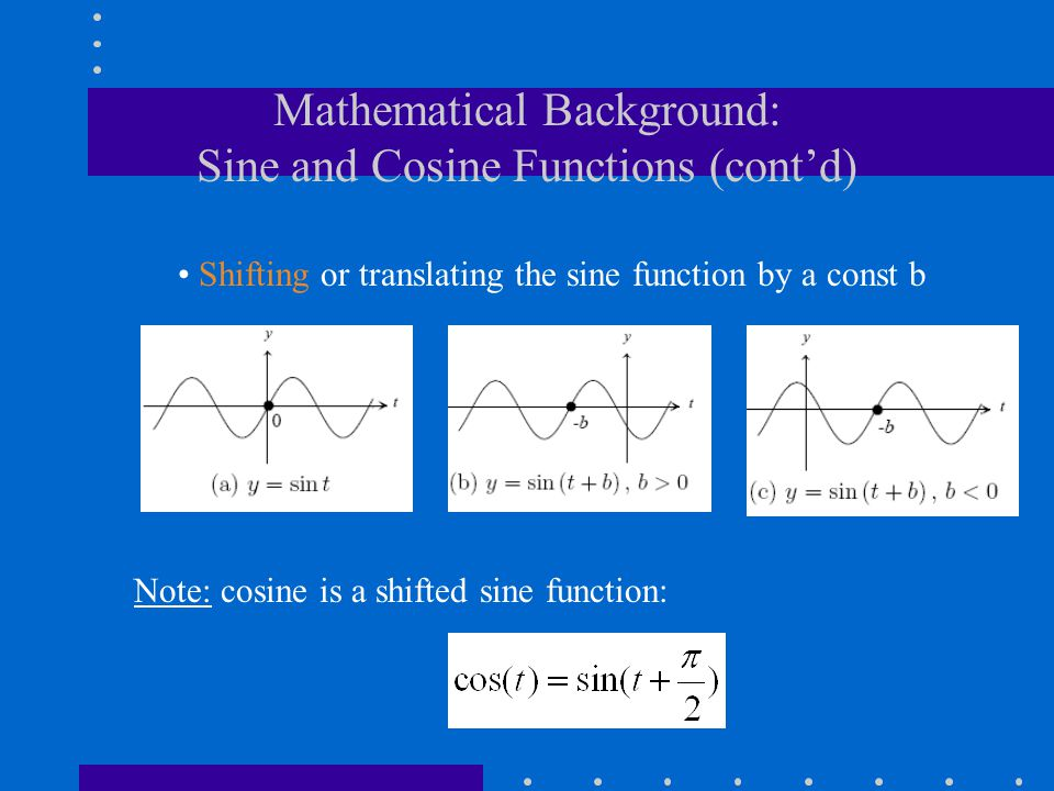 Mathematical Background: Sine and Cosine Functions (cont'd) Note: cosine is a shifted sine function: Shifting or translating the sine function by a co