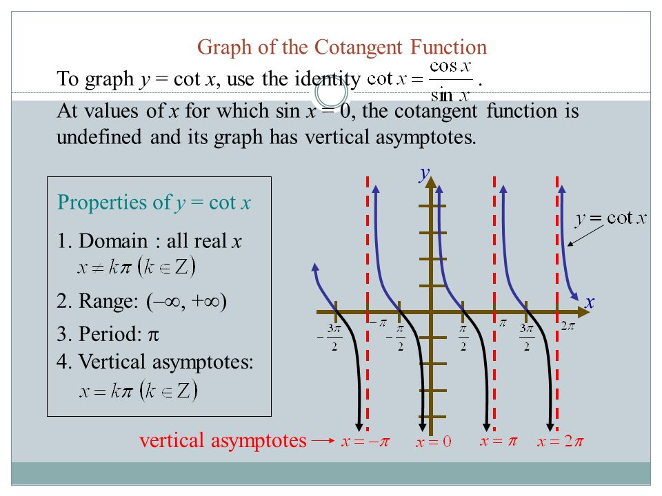 Cotangent Function Graph of the Cotangent Function 2. Range: (– , +  ) 3. Period:  4. Vertical asymptotes: 1. Domain : all real x Properties of y =