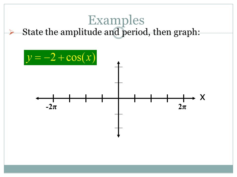 Examples  State the amplitude and period, then graph: x 2π2π-2π