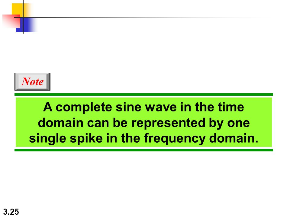 3.25 A complete sine wave in the time domain can be represented by one single spike in the frequency domain. Note