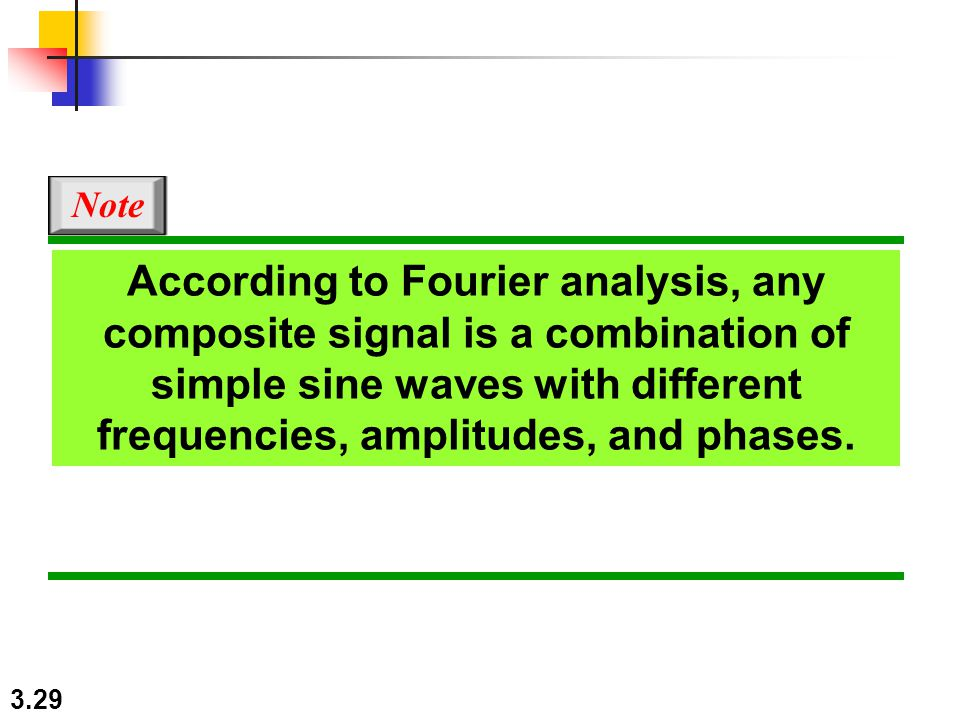 3.29 According to Fourier analysis, any composite signal is a combination of simple sine waves with different frequencies, amplitudes, and phases. Not