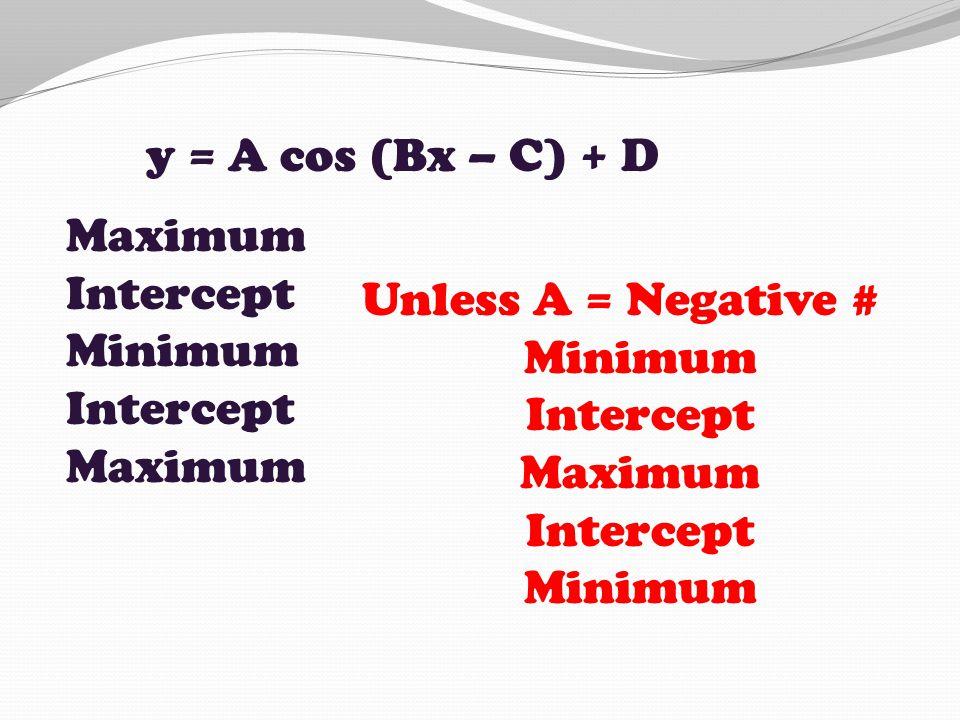 y = A cos (Bx – C) + D Maximum Intercept Minimum Intercept Maximum Unless A = Negative # Minimum Intercept Maximum Intercept Minimum