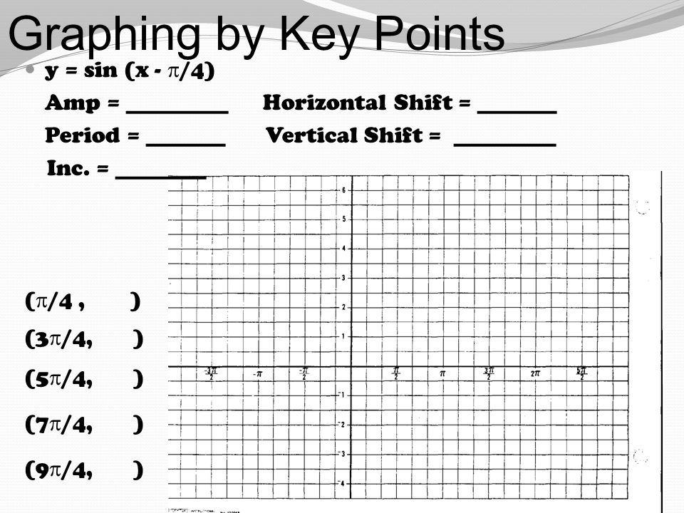 Graphing by Key Points y = sin (x -  /4) Amp = _________ Horizontal Shift = _______ Period = _______ Vertical Shift = _________ Inc. = ________ (  /