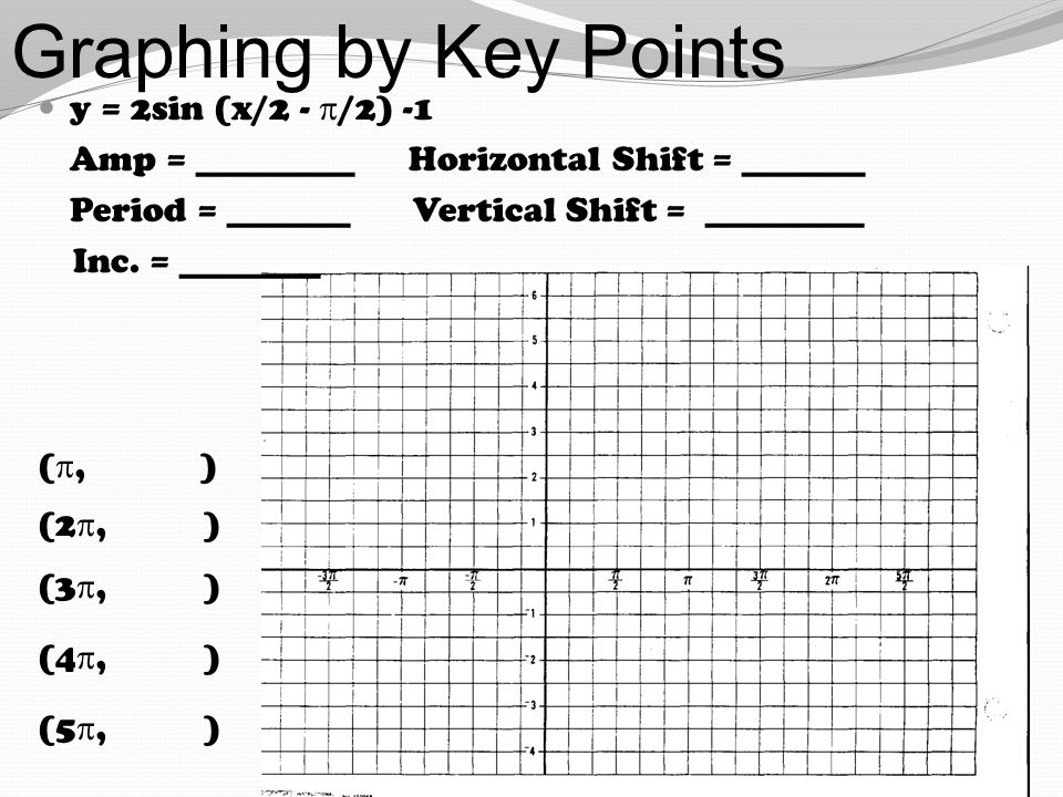 Graphing by Key Points y = 2sin (x/2 -  /2) -1 Amp = _________ Horizontal Shift = _______ Period = _______ Vertical Shift = _________ Inc. = ________