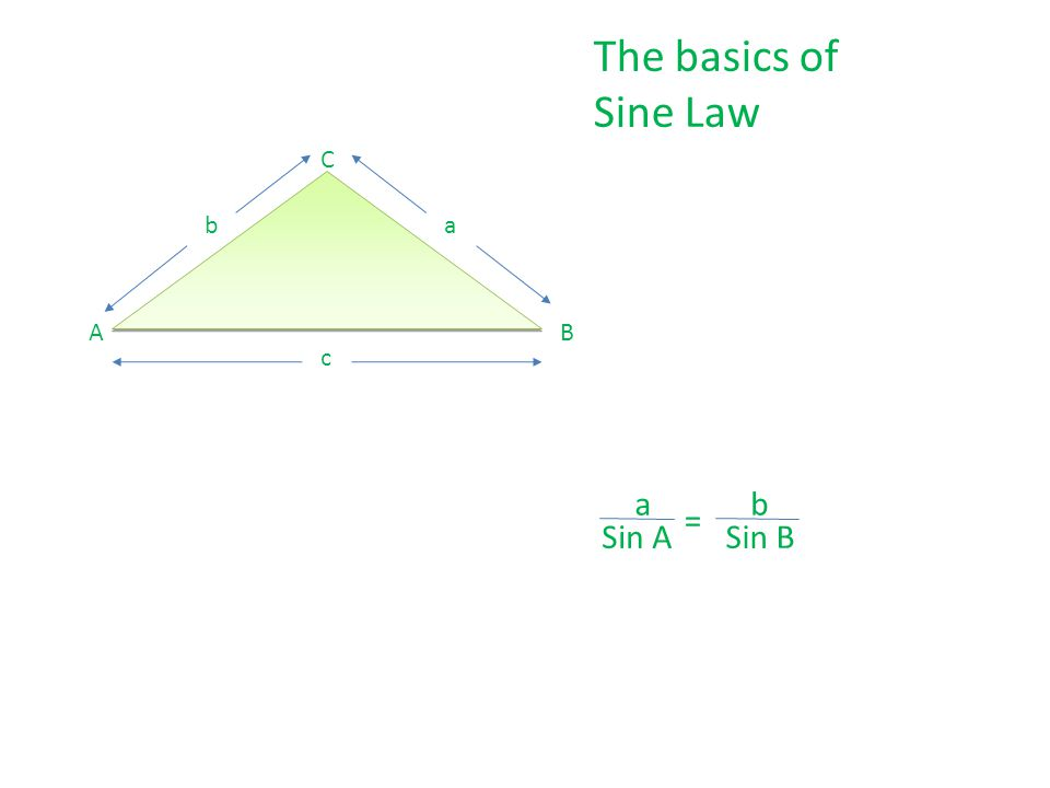 ab A c B C = Sin ASin B ab The basics of Sine Law