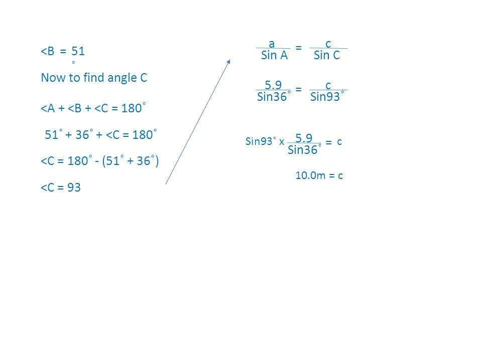 =<B51 ˚ Now to find angle C <A + <B + <C = 180˚ <C = 180˚ - (51˚ + 36˚) 51˚ + 36˚ + <C = 180˚ <C = 93 = Sin ASin C ac = Sin36˚Sin93˚ 5.9c = Sin36˚ 5.9 cSin93˚ x 10.0m = c