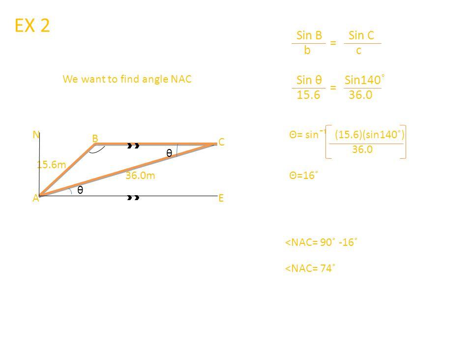 EX 2 θ θ E C B A 15.6m 36.0m = Sin BSin C bc = Sin θSin140˚ 15.636.0 Θ= sinˉ¹ (15.6)(sin140˚) 36.0 N Θ=16˚ <NAC= 90˚ -16˚ <NAC= 74˚ We want to find angle NAC