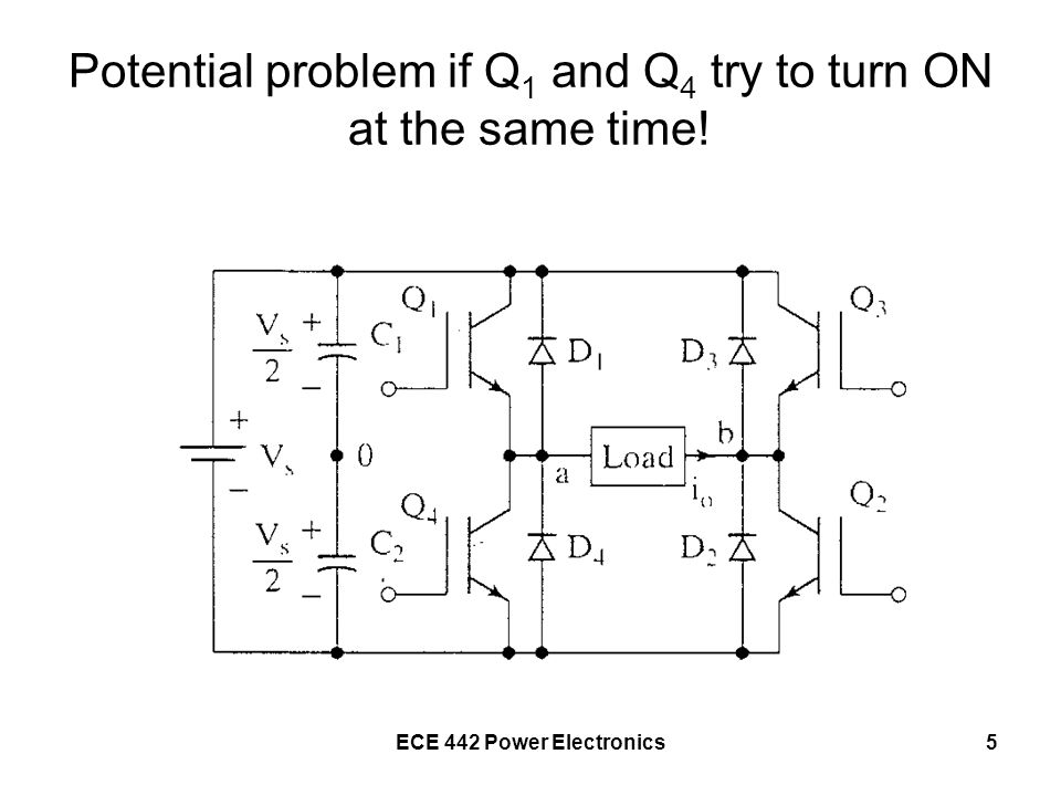 ECE 442 Power Electronics5 Potential problem if Q 1 and Q 4 try to turn ON at the same time!
