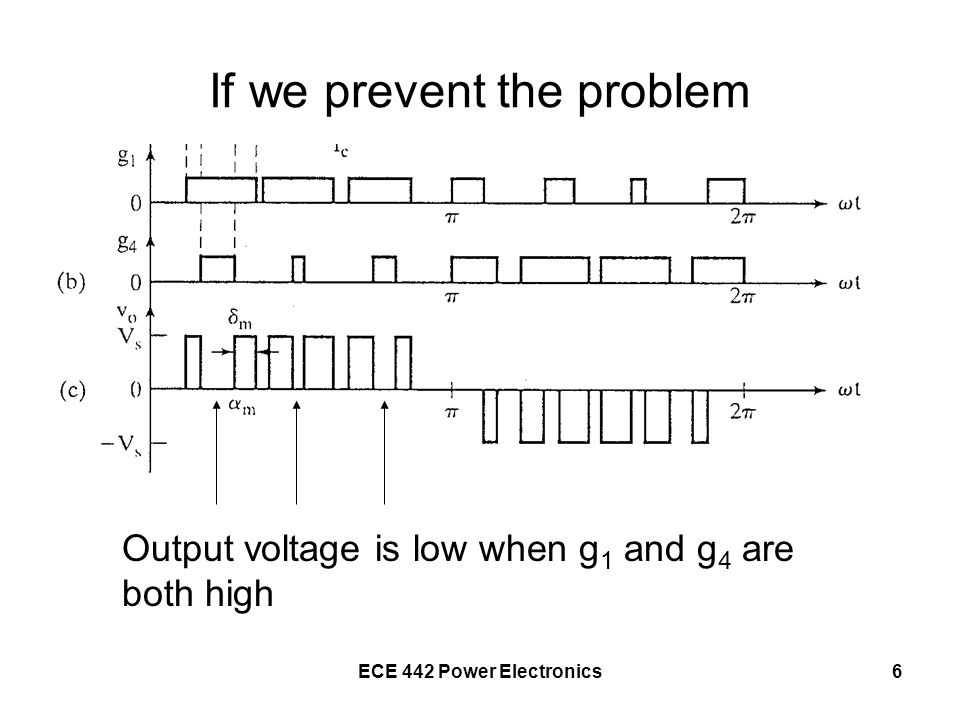 ECE 442 Power Electronics7 This composite signal is difficult to generate
