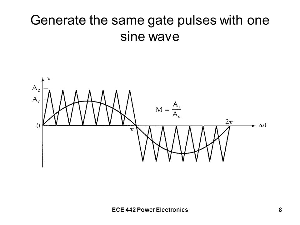 ECE 442 Power Electronics8 Generate the same gate pulses with one sine wave