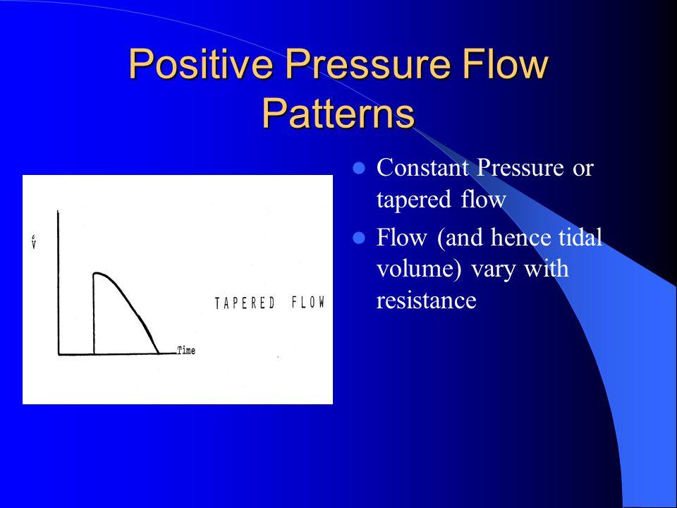 Positive Pressure Flow Patterns Accelerating/decelerat ing or sine wave Peak flow occurs at mid-inspiration Mimics spontaneous breathing