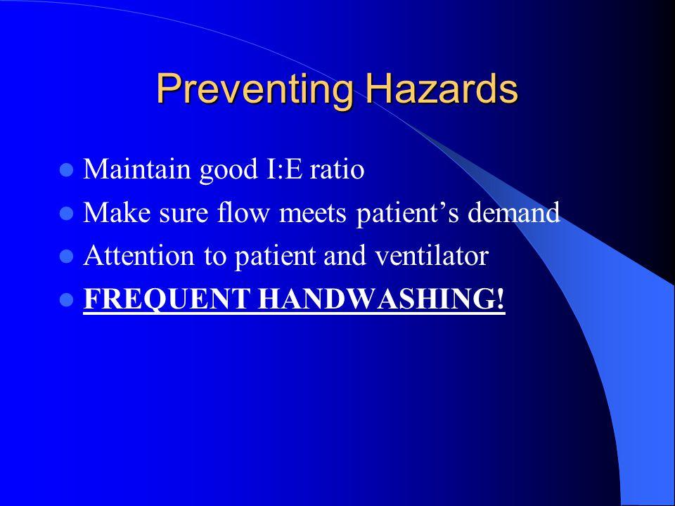 Hazards – Positive Pressure CMV Increased mean intrathoracic pressure – Decreased venous return – Increased intracranial pressure – Pulmonary Volu/Bar