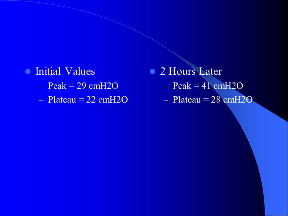 Initial Values – Peak = 36 cmH2O – Plateau = 29 cmH2O 2 Hours Later – Peak = 32 cmH2O – Plateau = 29 cmH20