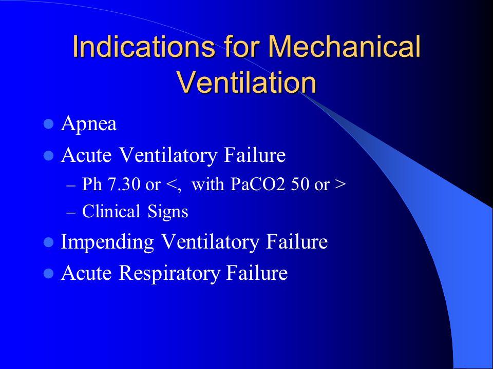Goals of Mechanical Ventilation Maintain ABG's Optimize V/Q Decrease Myocardial Workload