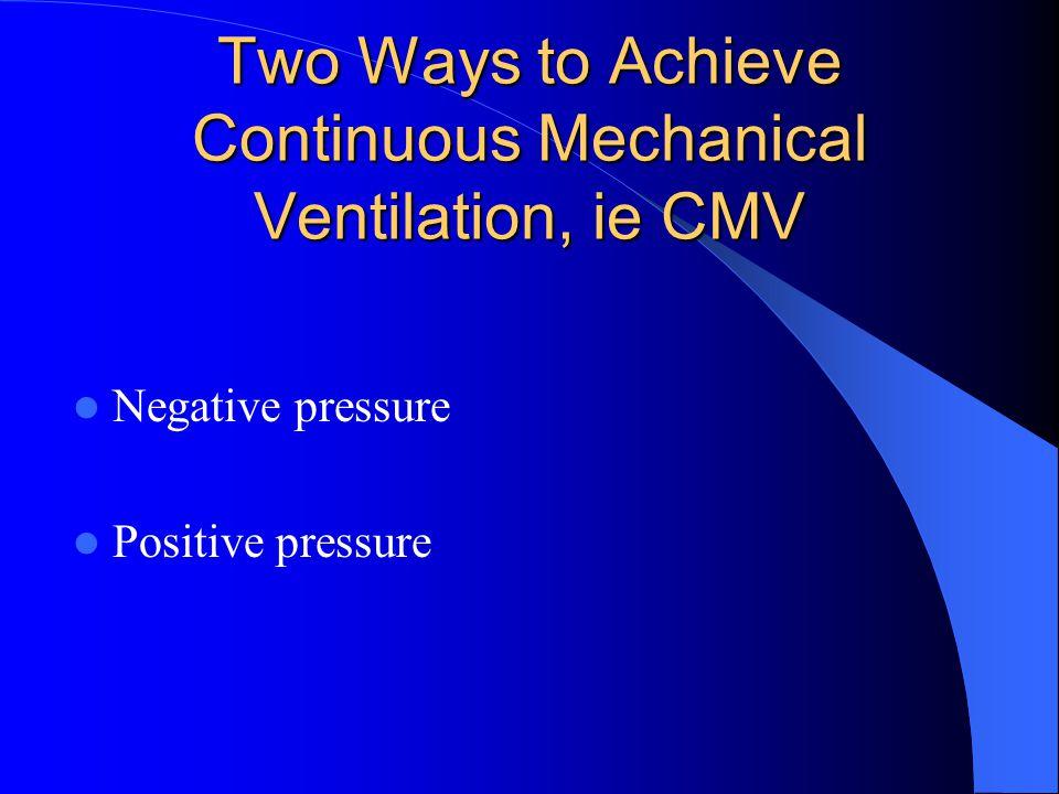 Indications for Mechanical Ventilation Apnea Acute Ventilatory Failure – Ph 7.30 or – Clinical Signs Impending Ventilatory Failure Acute Respiratory F