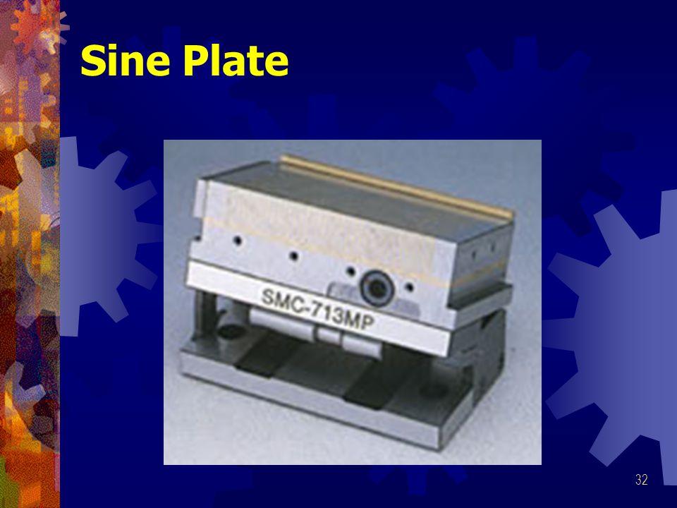 32 Sine Plate