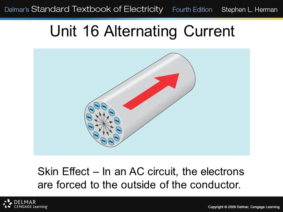 Unit 16 Alternating Current Skin Effect – In an AC circuit, the electrons are forced to the outside of the conductor.