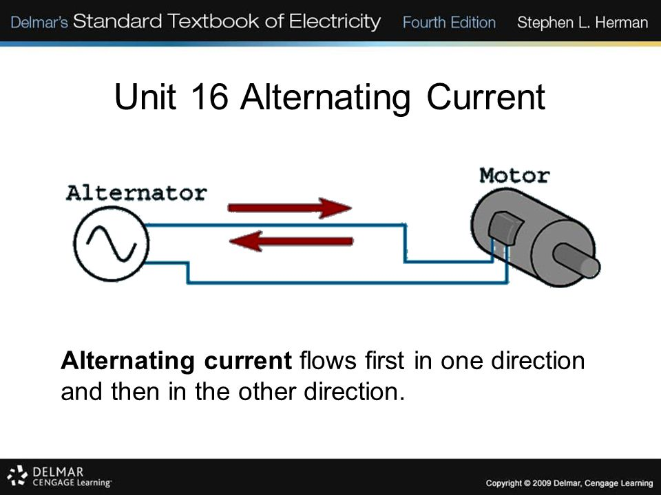 Unit 16 Alternating Current Alternating current flows first in one direction and then in the other direction.