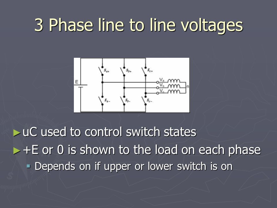 3 Phase line to line voltages ► uC used to control switch states ► +E or 0 is shown to the load on each phase  Depends on if upper or lower switch is on