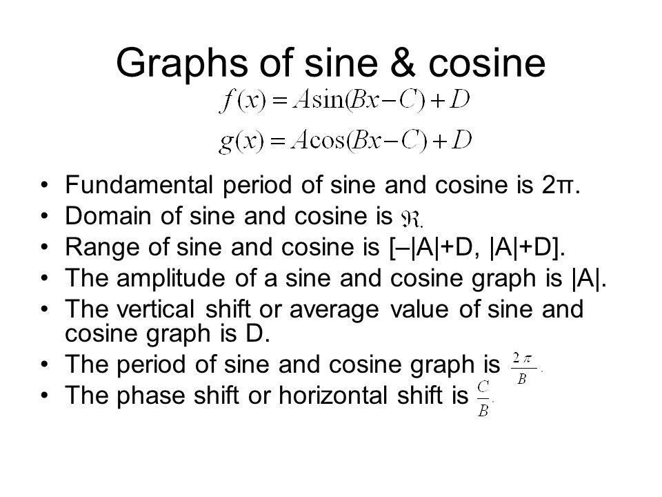 Graphs of sine & cosine Fundamental period of sine and cosine is 2π.