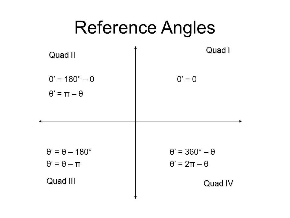 Reference Angles Quad I Quad II Quad III Quad IV θ' = θθ' = 180° – θ θ' = θ – 180°θ' = 360° – θ θ' = π – θ θ' = 2π – θ θ' = θ – π