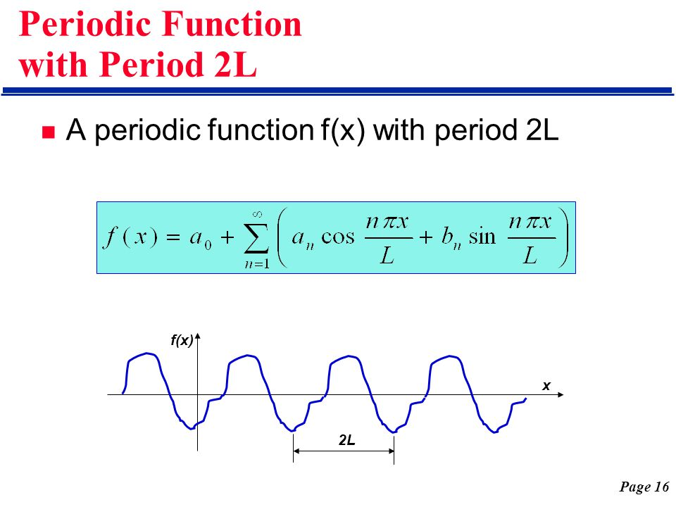 Page 16 Periodic Function with Period 2L A periodic function f(x) with period 2L 2L f(x) x