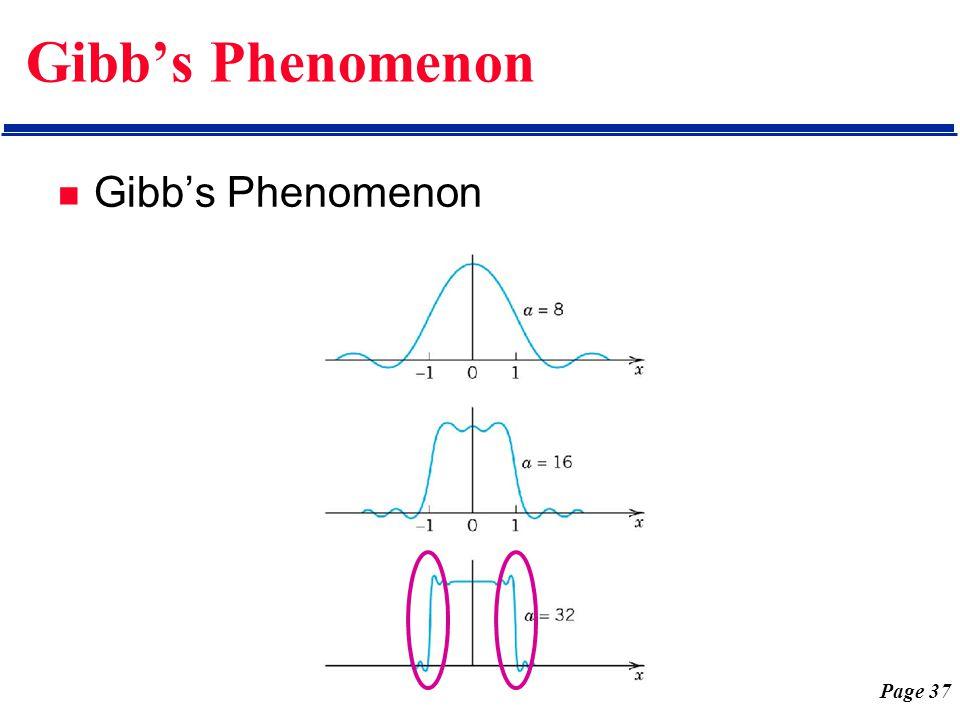 Page 37 Gibb's Phenomenon