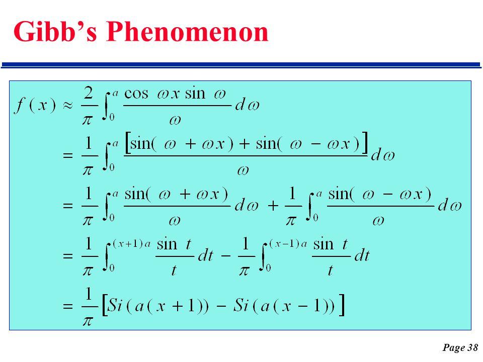 Page 38 Gibb's Phenomenon