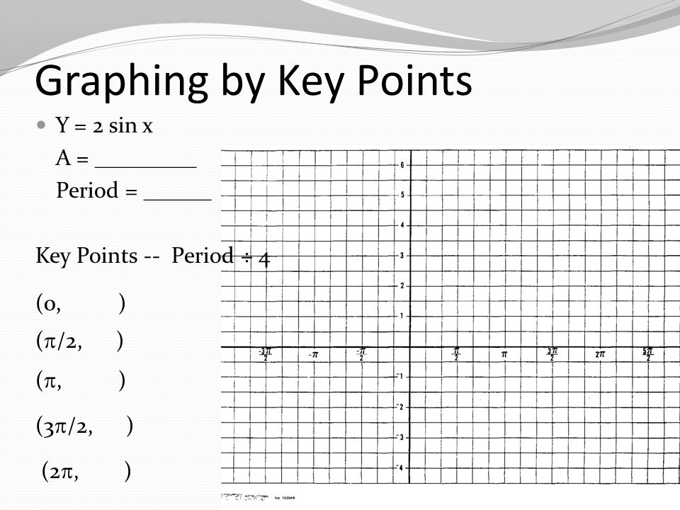 Graphing by Key Points Y = 2 sin x A = _________ Period = ______ Key Points -- Period ÷ 4 (0, ) (  /2, ) ( , ) (3  /2, ) (2 , )