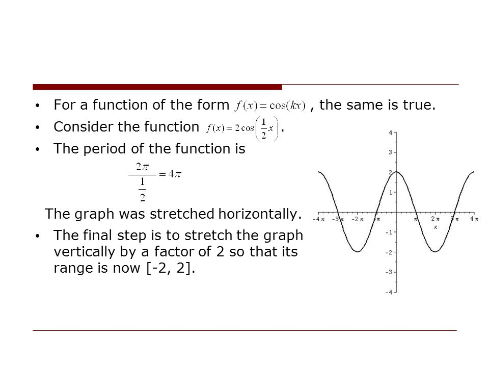For a function of the form, the same is true. Consider the function. The period of the function is The graph was stretched horizontally. The final ste
