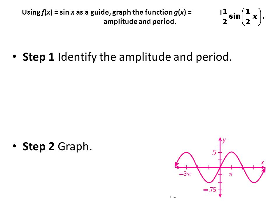 Using f(x) = sin x as a guide, graph the function g(x) = Identify the amplitude and period. Step 1 Identify the amplitude and period. Step 2 Graph.