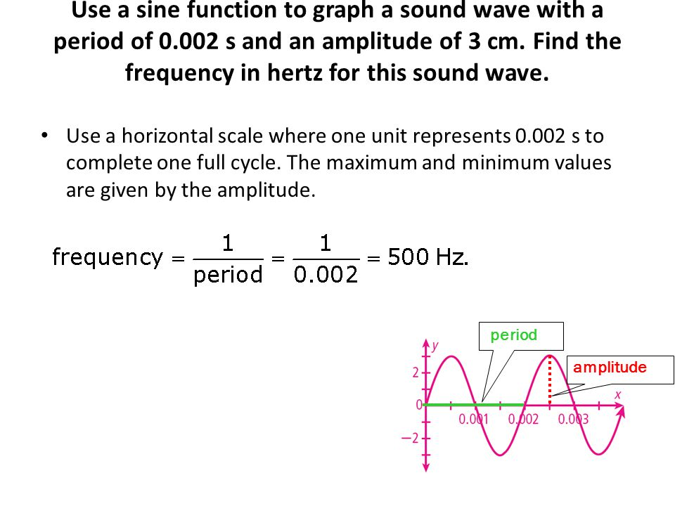 Use a sine function to graph a sound wave with a period of 0.002 s and an amplitude of 3 cm. Find the frequency in hertz for this sound wave. Use a ho