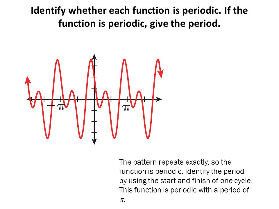 Identify whether each function is periodic. If the function is periodic, give the period. The pattern repeats exactly, so the function is periodic. Id