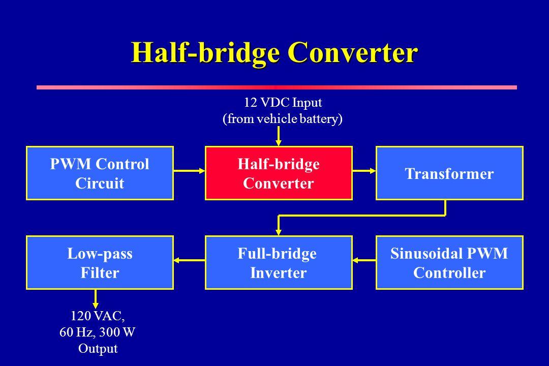 Half-bridge Converter Full-bridge Inverter Sinusoidal PWM Controller Low-pass Filter PWM Control Circuit Half-bridge Converter Transformer 12 VDC Input (from vehicle battery) 120 VAC, 60 Hz, 300 W Output
