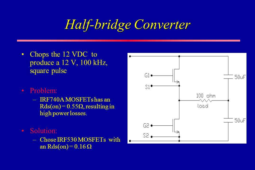 Half-bridge Converter Chops the 12 VDC to produce a 12 V, 100 kHz, square pulse Problem: –IRF740A MOSFETs has an Rds(on) = 0.55Ω, resulting in high po