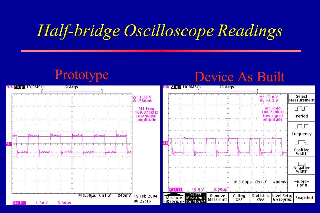 Half-bridge Oscilloscope Readings Device As Built Prototype