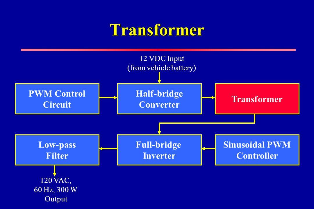 Transformer Full-bridge Inverter Sinusoidal PWM Controller Low-pass Filter PWM Control Circuit Half-bridge Converter Transformer 12 VDC Input (from vehicle battery) 120 VAC, 60 Hz, 300 W Output