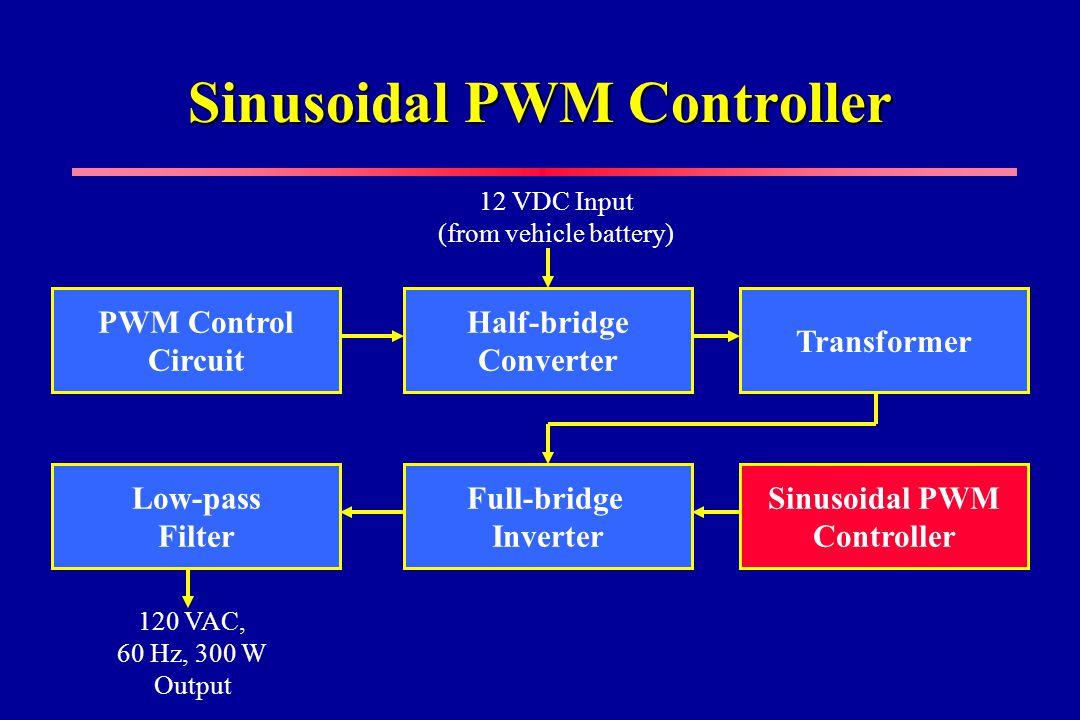 Sinusoidal PWM Controller Full-bridge Inverter Sinusoidal PWM Controller Low-pass Filter PWM Control Circuit Half-bridge Converter Transformer 12 VDC Input (from vehicle battery) 120 VAC, 60 Hz, 300 W Output