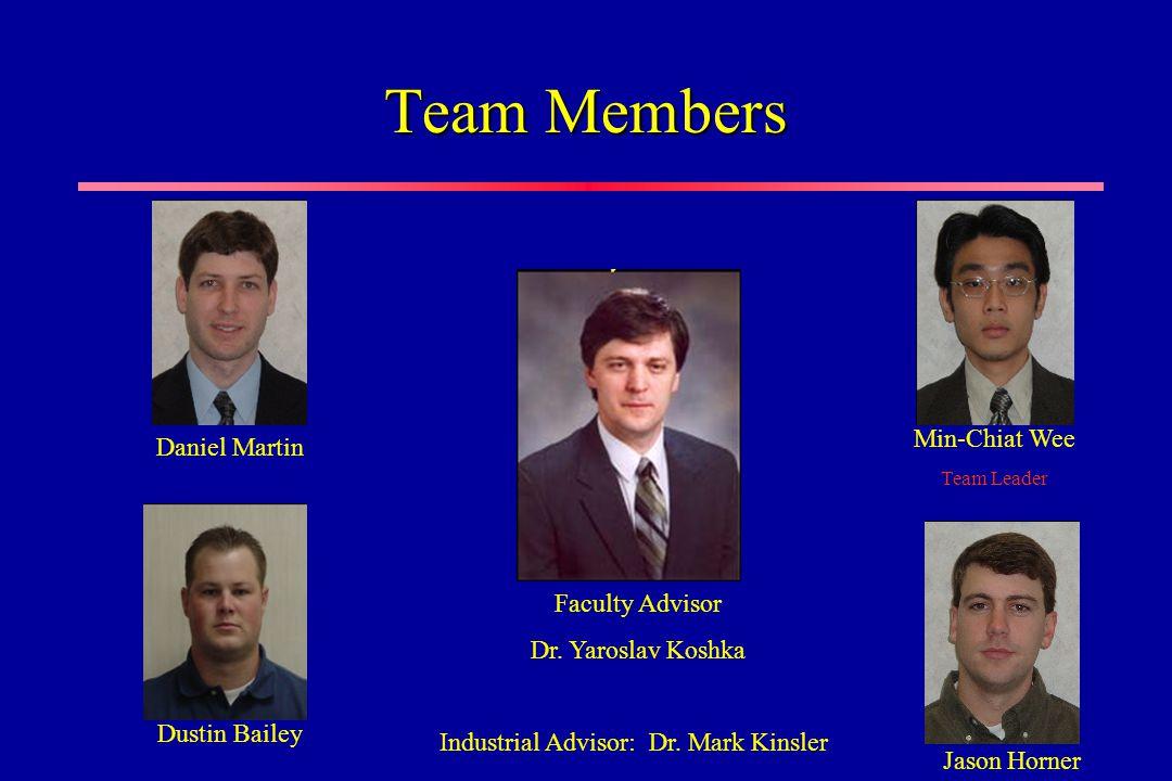 Team Members Daniel Martin Dustin Bailey Min-Chiat Wee Team Leader Jason Horner Faculty Advisor Dr.
