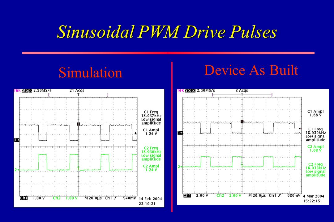 Sinusoidal PWM Drive Pulses Device As Built Simulation
