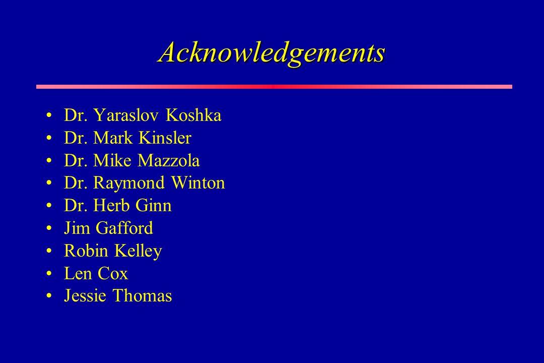 Acknowledgements Dr.Yaraslov Koshka Dr. Mark Kinsler Dr.