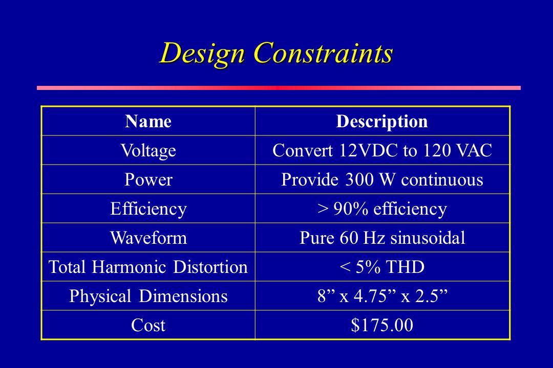 Design Constraints NameDescription VoltageConvert 12VDC to 120 VAC PowerProvide 300 W continuous Efficiency> 90% efficiency WaveformPure 60 Hz sinusoidal Total Harmonic Distortion< 5% THD Physical Dimensions8 x 4.75 x 2.5 Cost$175.00
