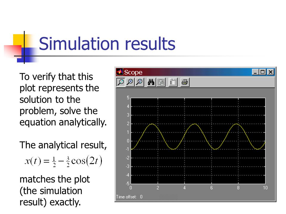Simulation results To verify that this plot represents the solution to the problem, solve the equation analytically.